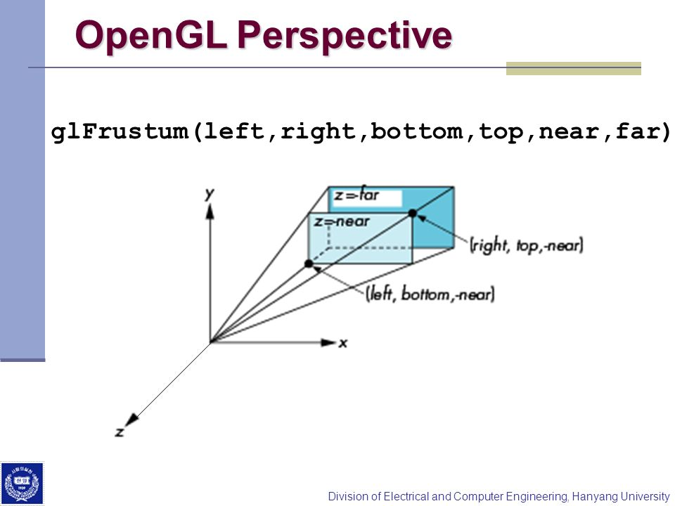 OpenGL Perspective glFrustum(left,right,bottom,top,near,far)
