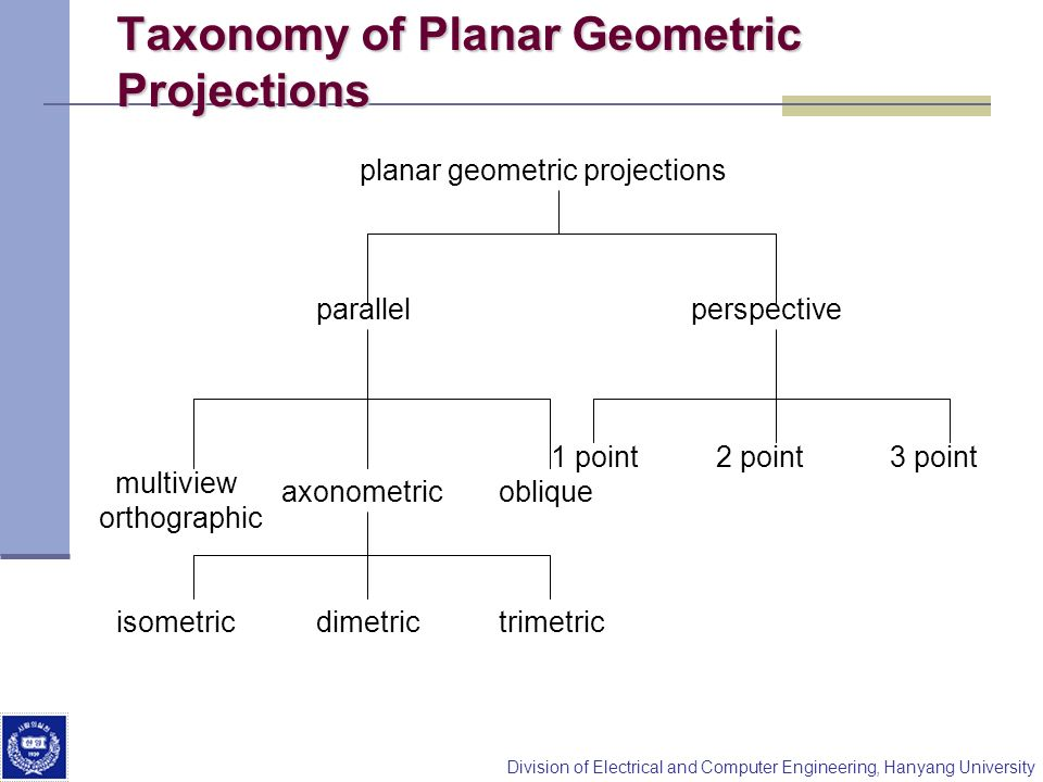 Taxonomy of Planar Geometric Projections