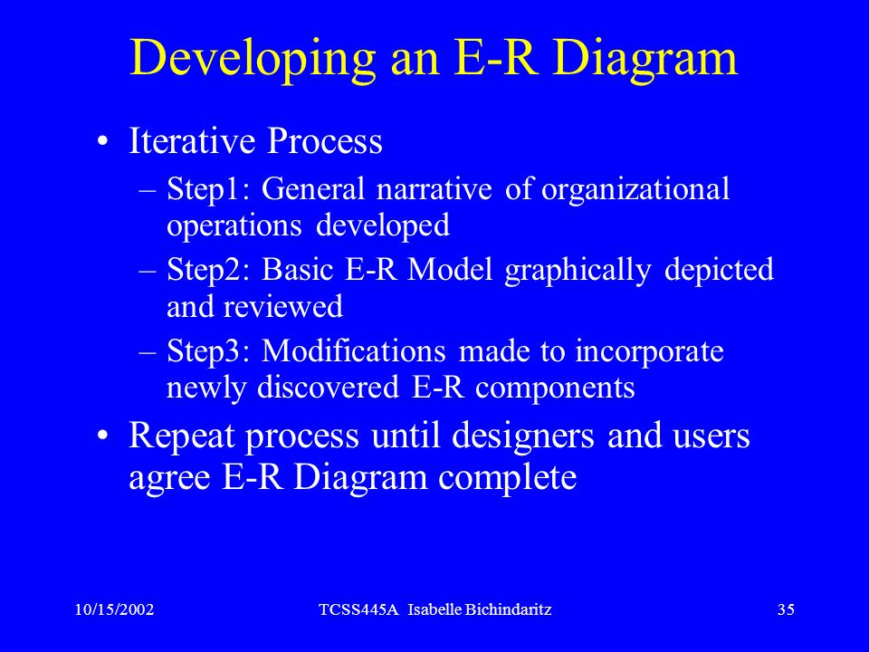 Developing an E-R Diagram
