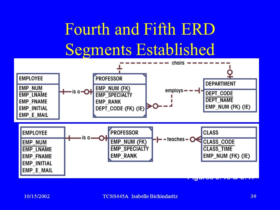 Fourth and Fifth ERD Segments Established