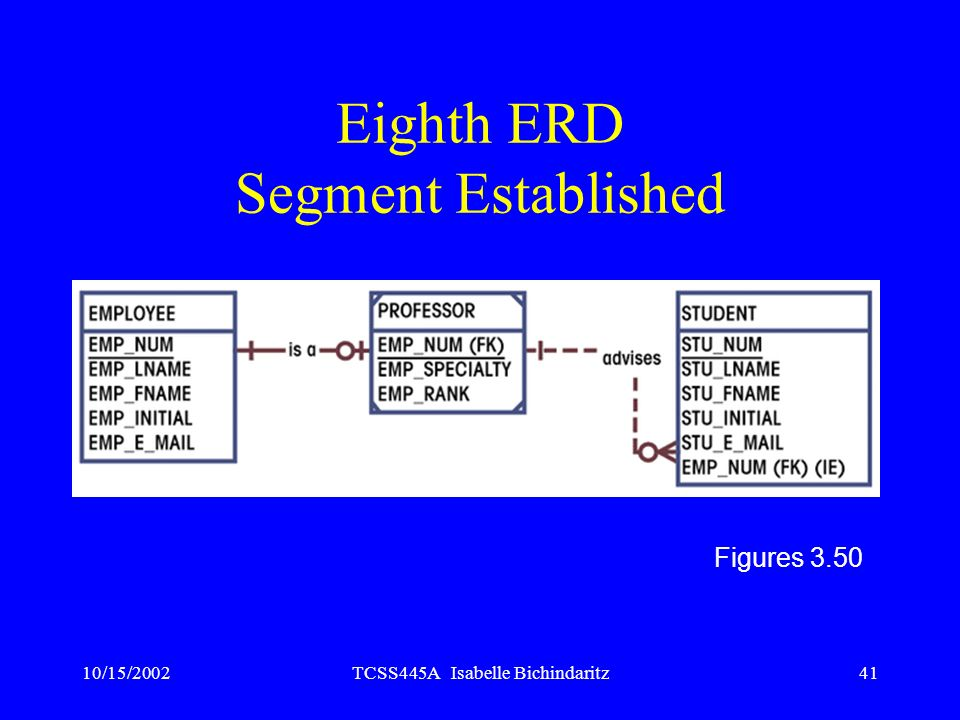 Eighth ERD Segment Established