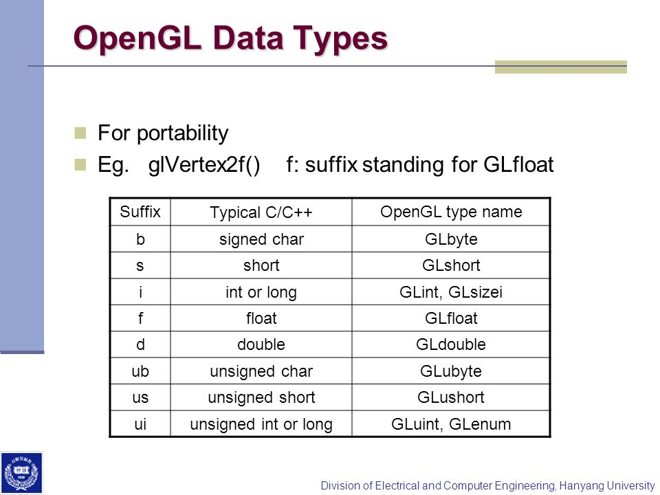 OpenGL Data Types For portability