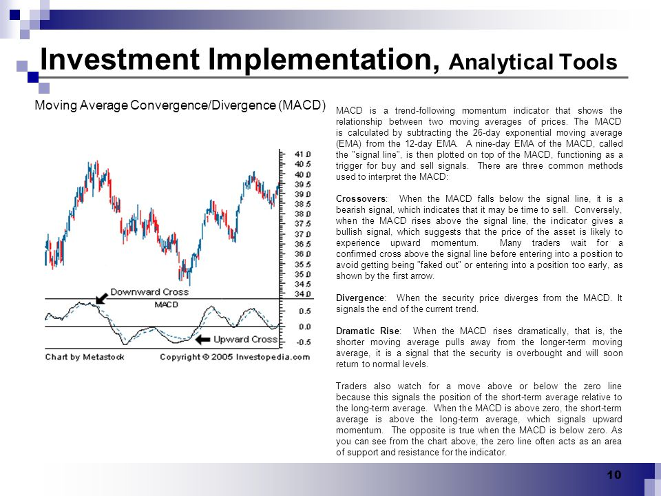 Investment Implementation, Analytical Tools