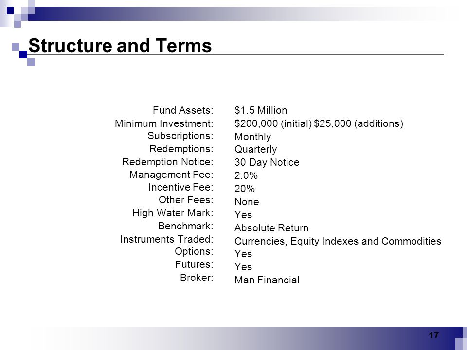Structure and Terms Fund Assets: Minimum Investment: Subscriptions: