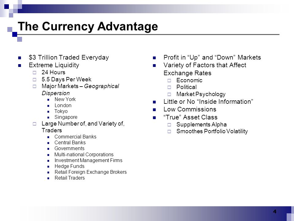 The Currency Advantage