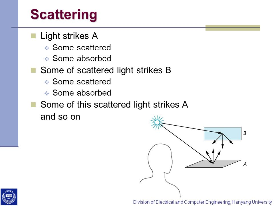 Scattering Light strikes A Some of scattered light strikes B