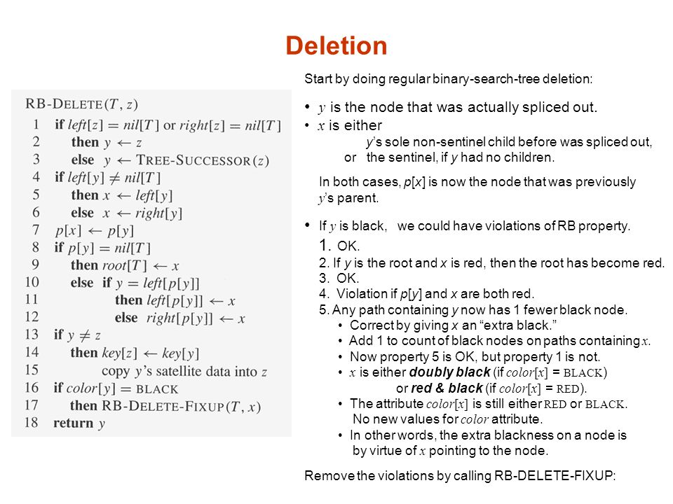 Deletion y is the node that was actually spliced out.