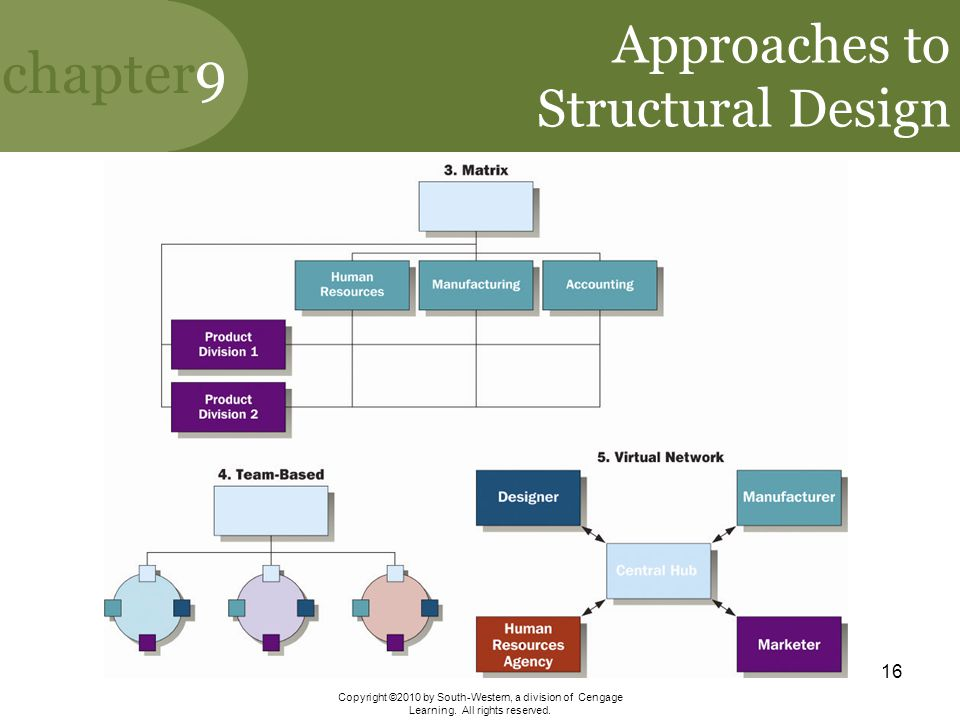 Approaches to Structural Design