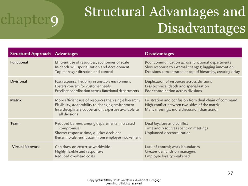 Structural Advantages and Disadvantages