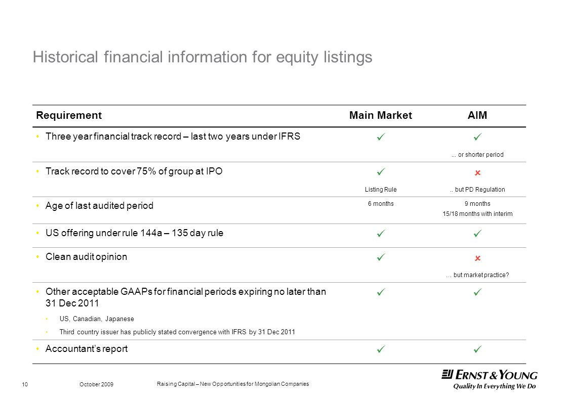 Historical financial information for equity listings