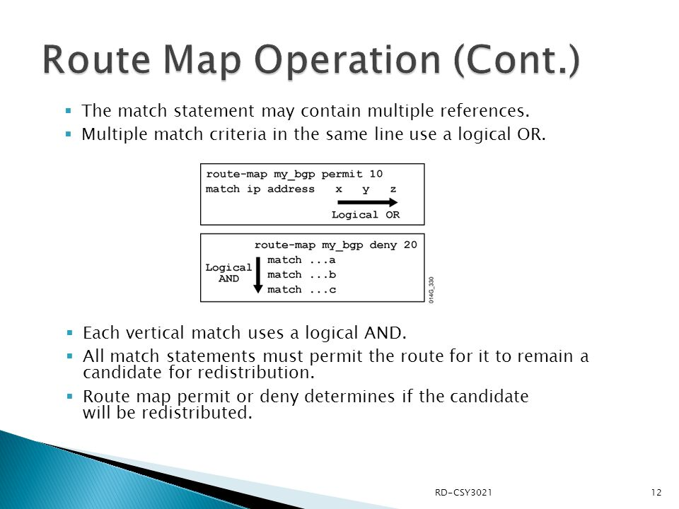Route Map Operation (Cont.)