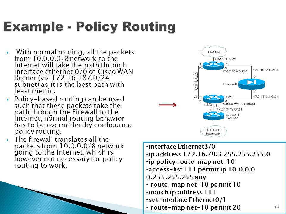 Example - Policy Routing