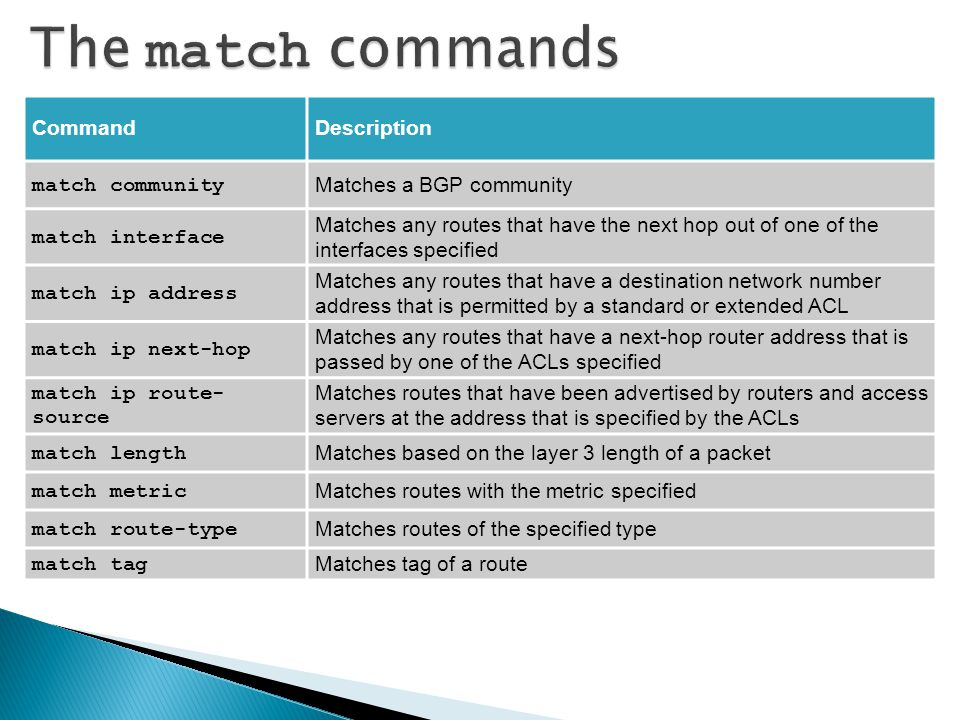 The match commands Command Description match community