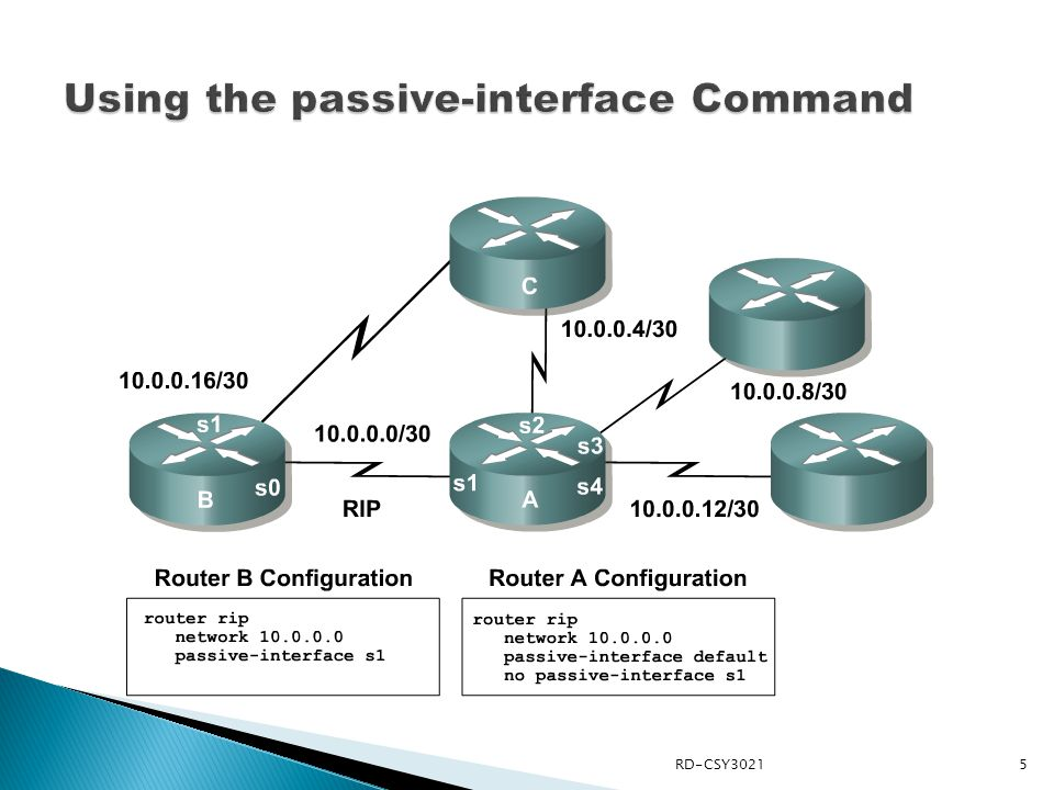 Using the passive-interface Command
