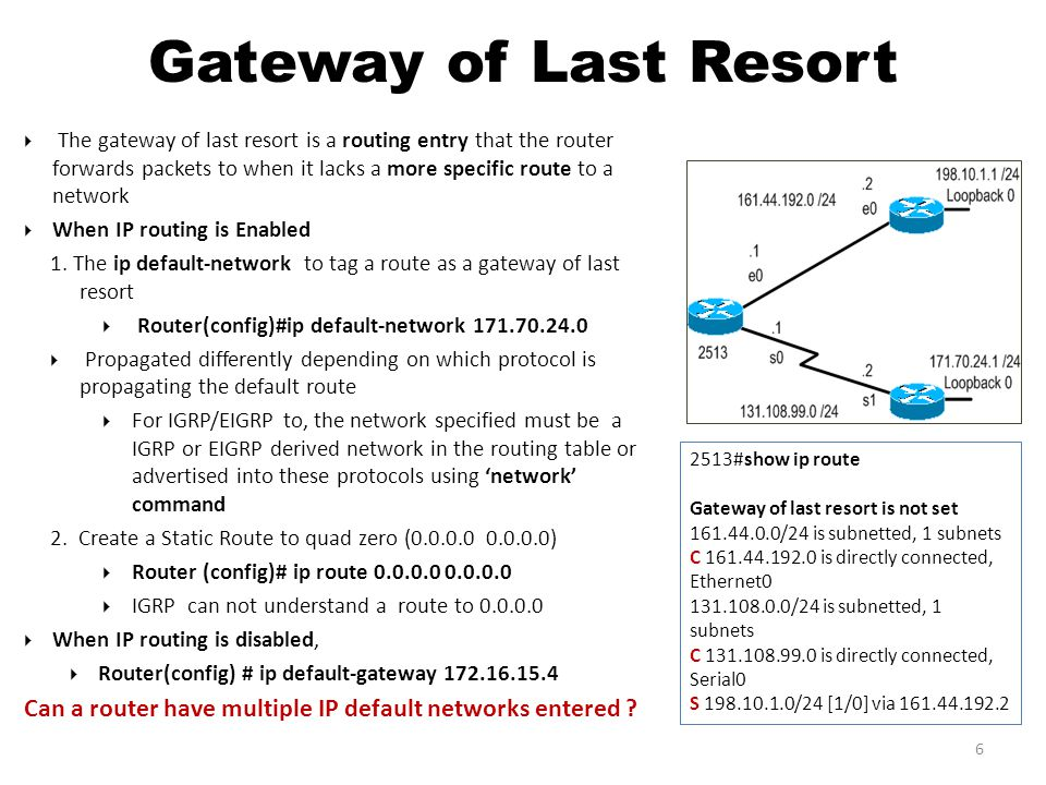 Gateway of Last Resort