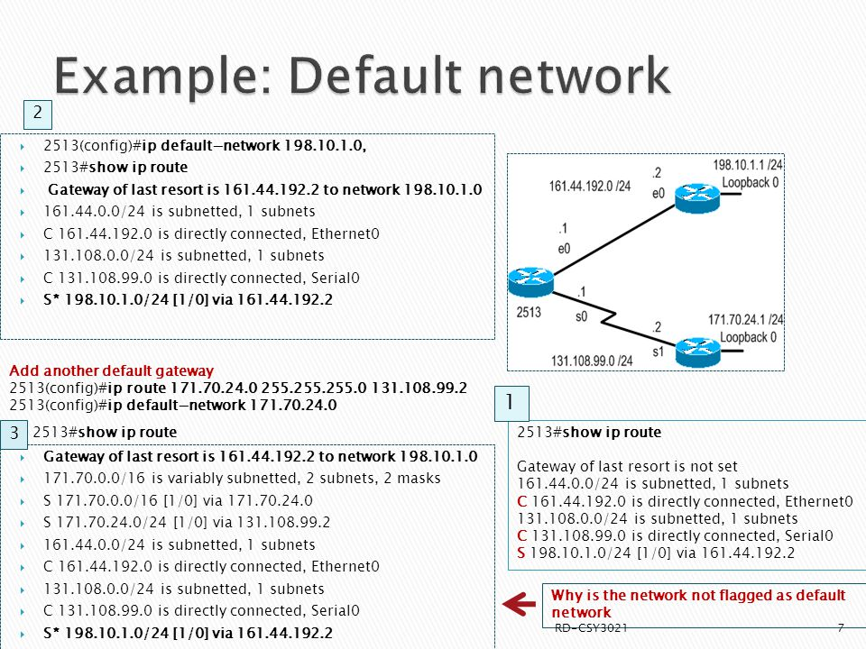 Example: Default network