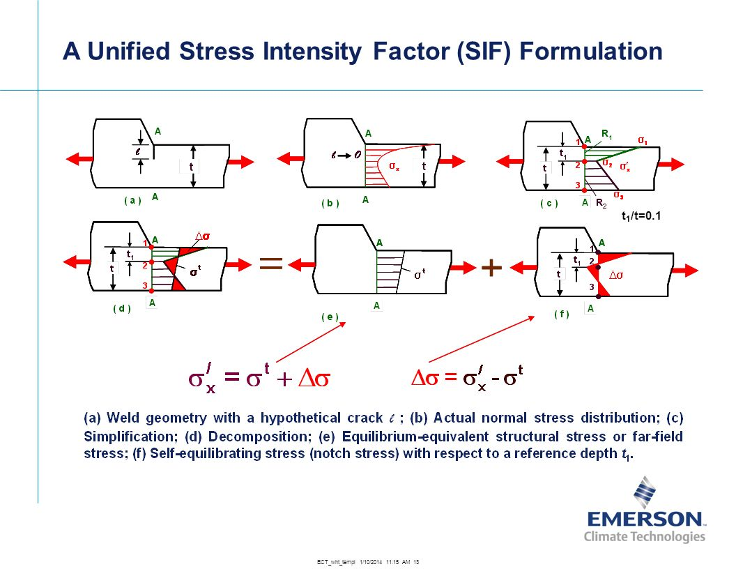 A Unified Stress Intensity Factor (SIF) Formulation