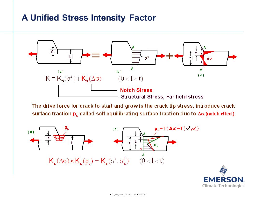 A Unified Stress Intensity Factor