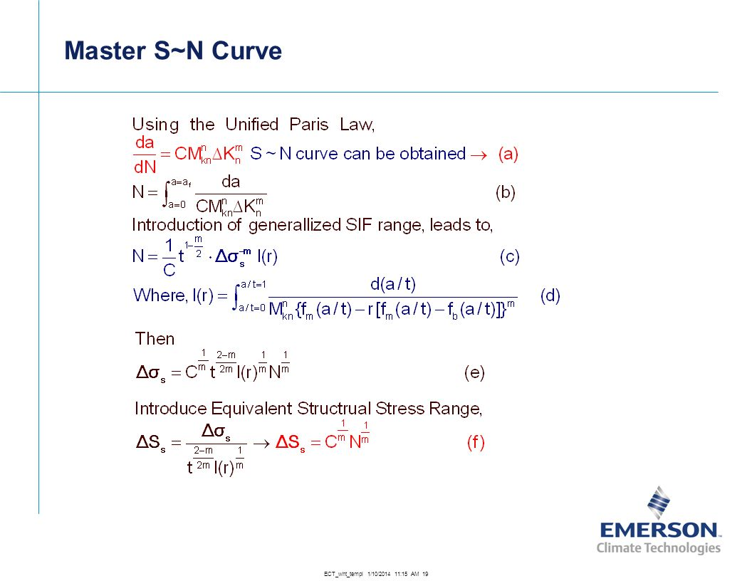 Master S~N Curve
