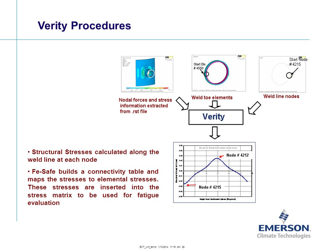 Verity Procedures Structural Stresses calculated along the weld line at each node.