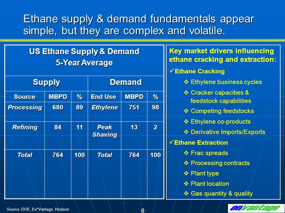 fundamentals of natural gas processing pdf download