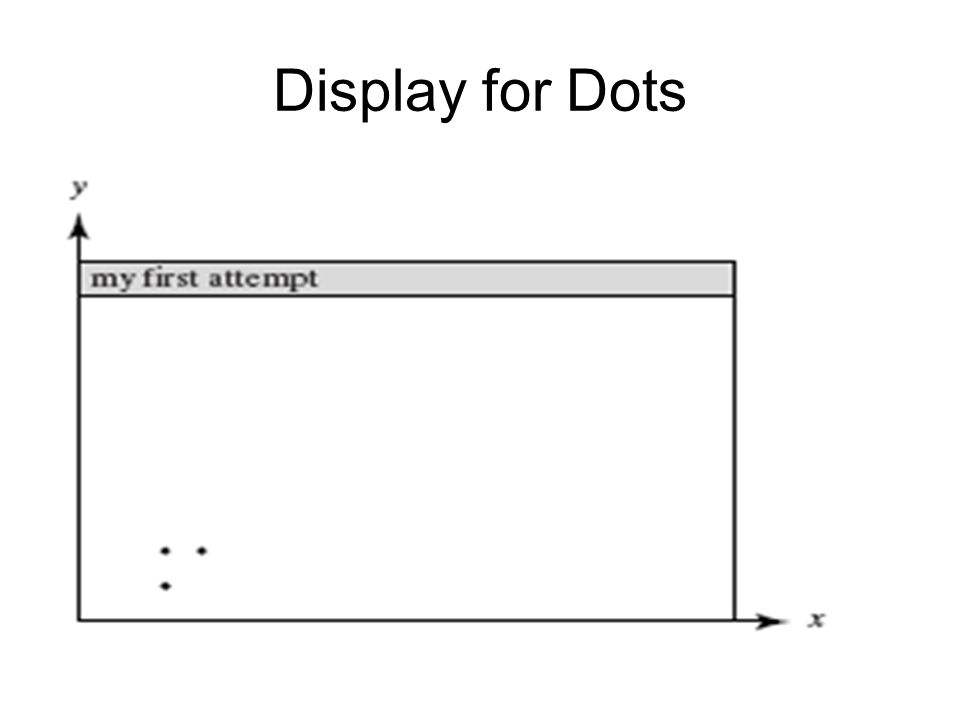 Display for Dots