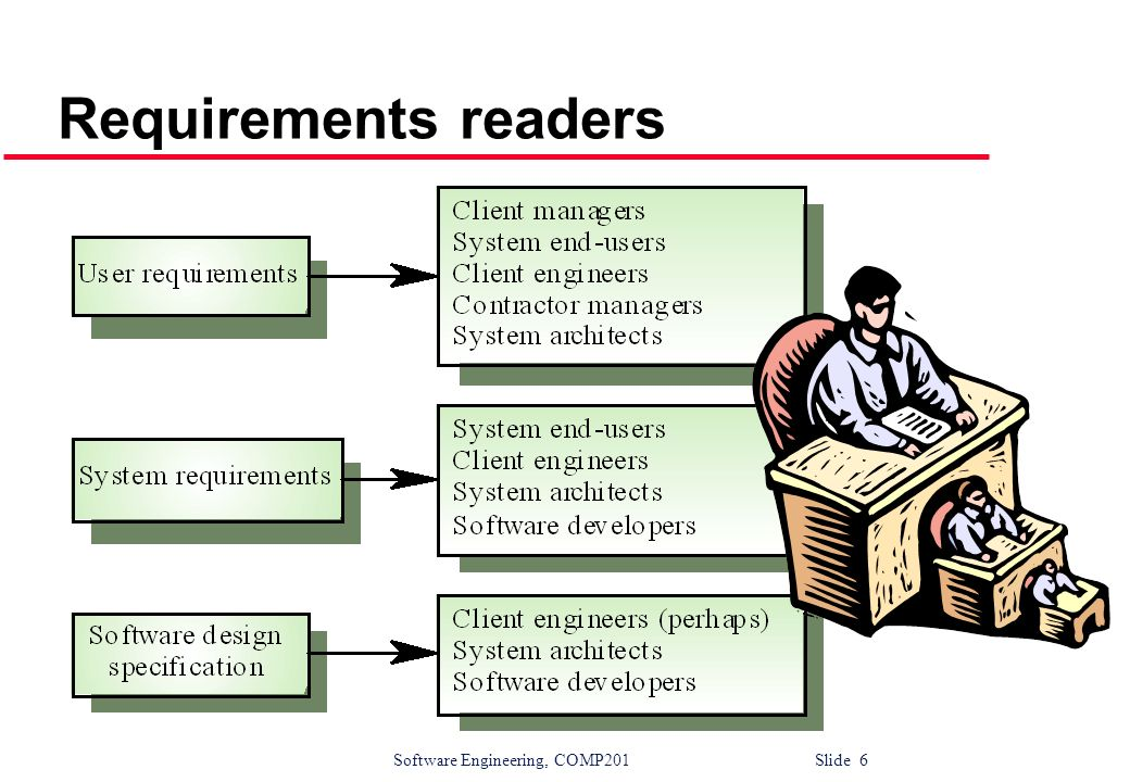Requirements readers
