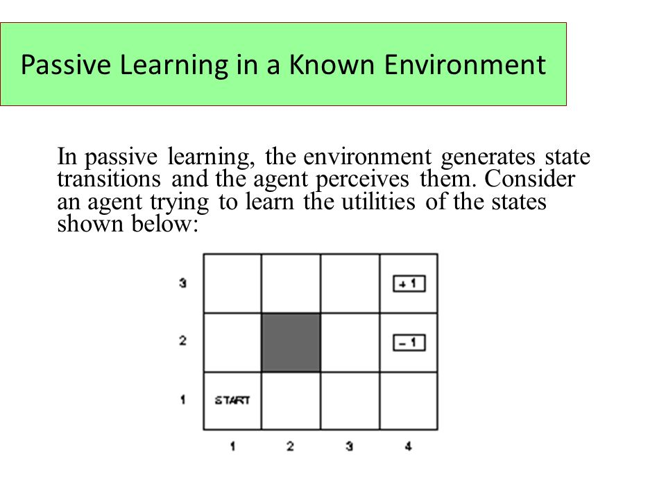 Passive Learning in a Known Environment