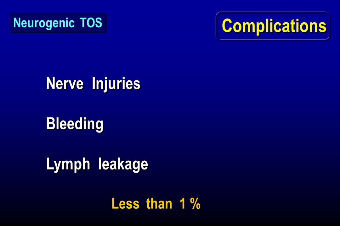 Complications Nerve Injuries Bleeding Lymph leakage Less than 1 %