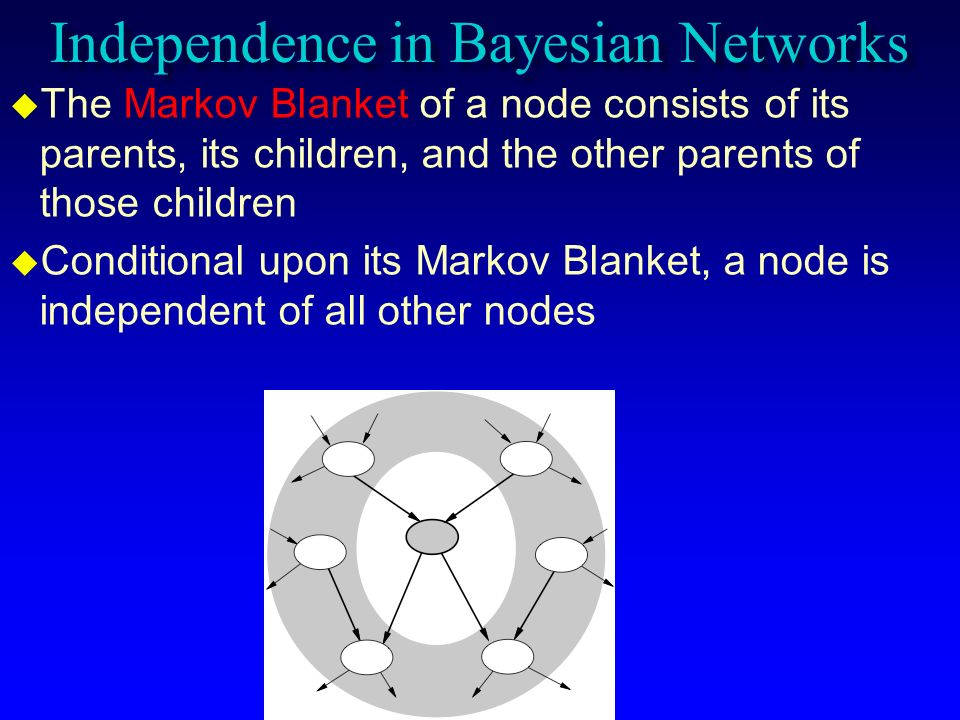 Independence in Bayesian Networks