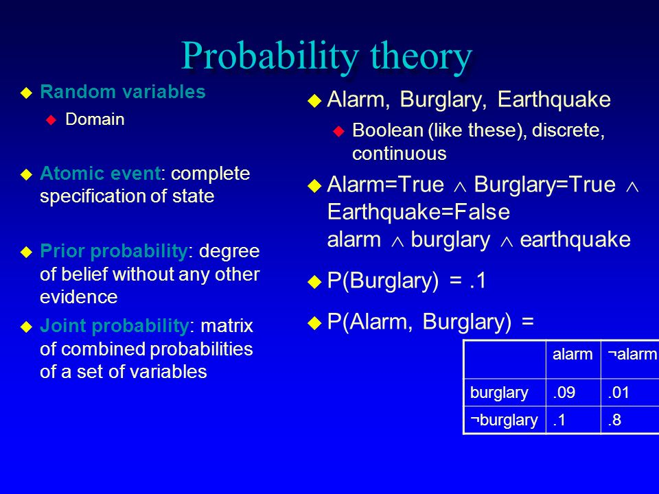 Probability theory Alarm, Burglary, Earthquake