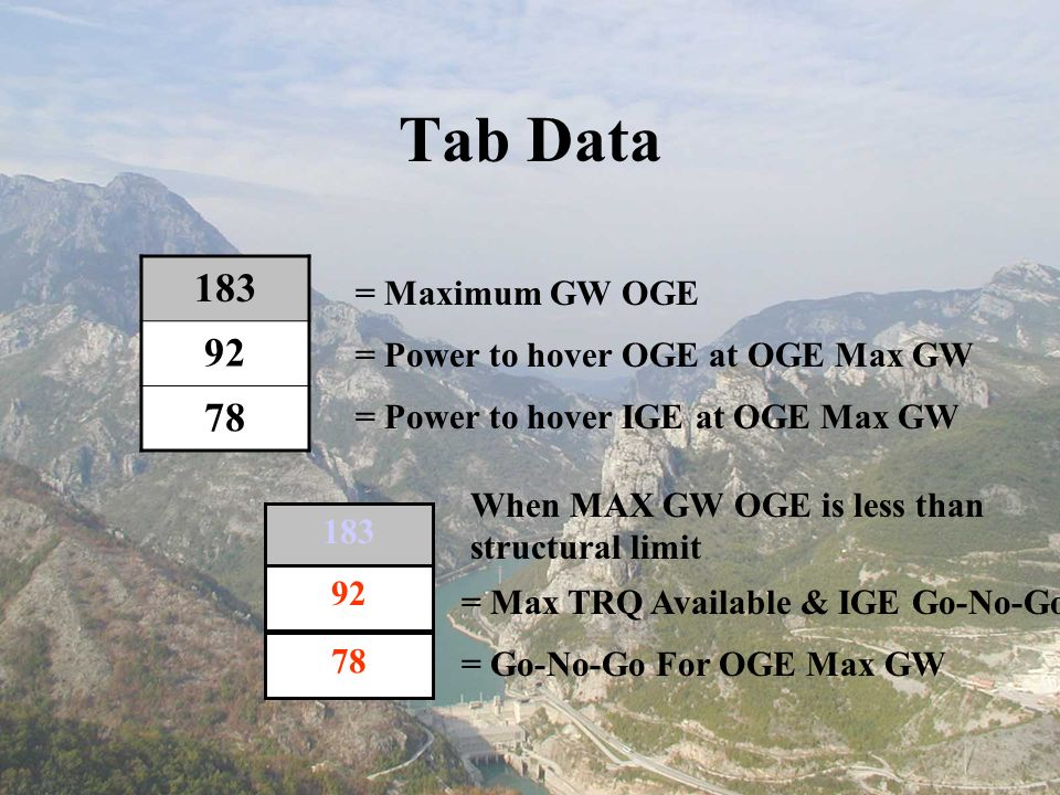 Tab Data 183 92 78 = Maximum GW OGE = Power to hover OGE at OGE Max GW
