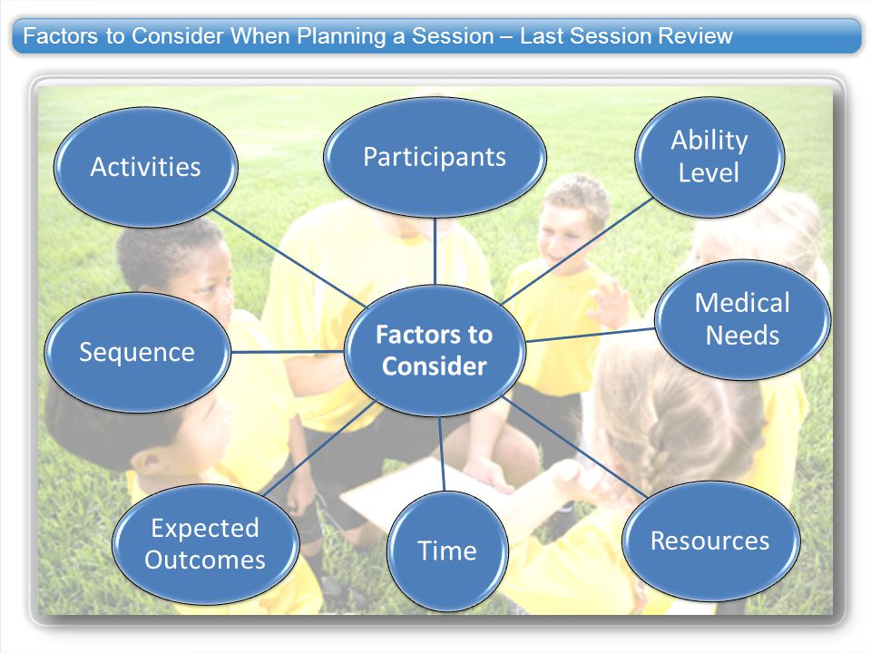 Factors to Consider When Planning a Session – Last Session Review