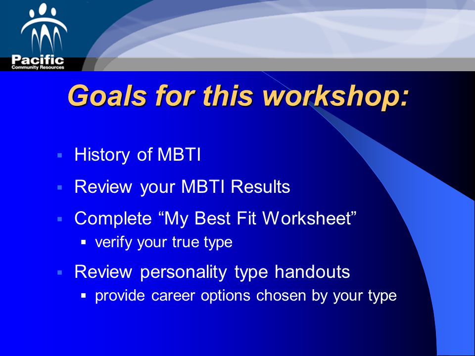 mbti reflection paper The myers–briggs type indicator (mbti) is an introspective self-report questionnaire with the purpose of indicating differing psychological preferences in how.