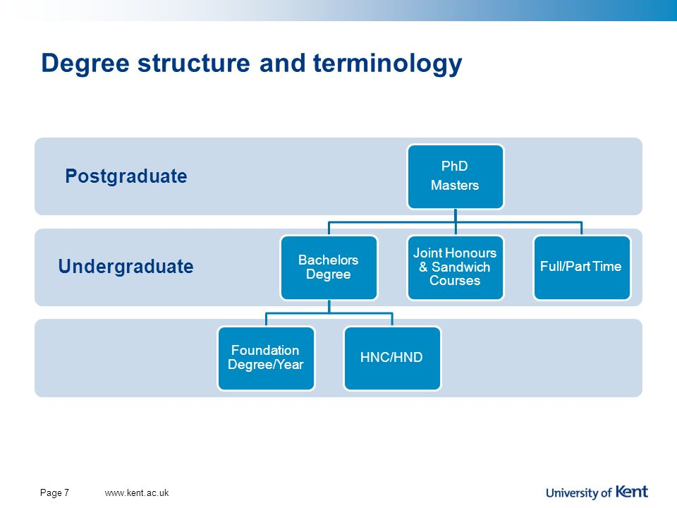Degree structure and terminology
