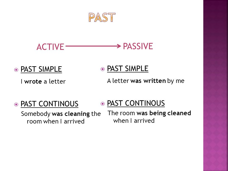 PAST ACTIVE PASSIVE I wrote a letter A letter was written by me