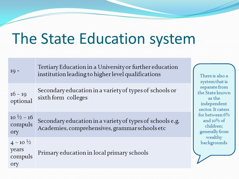The State Education system