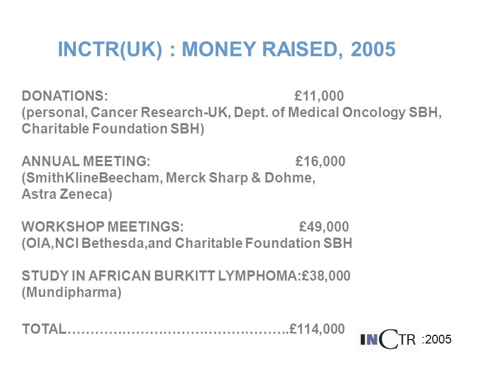 INCTR(UK) : MONEY RAISED, 2005