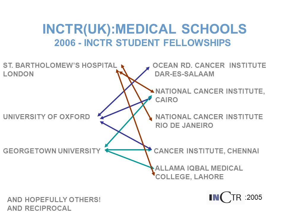 INCTR(UK):MEDICAL SCHOOLS