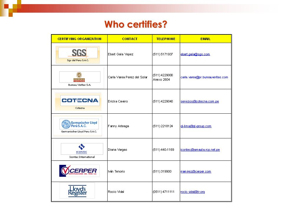 Who certifies. So who certifies.