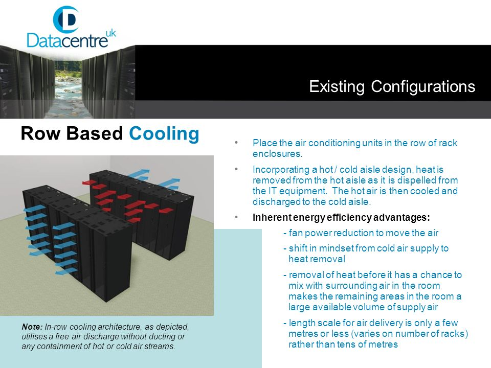 Row Based Cooling Existing Configurations