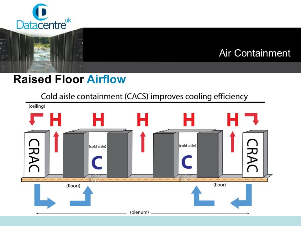 Air Containment Raised Floor Airflow