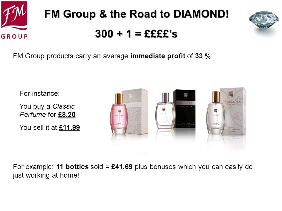 FM Group products carry an average immediate profit of 33 %