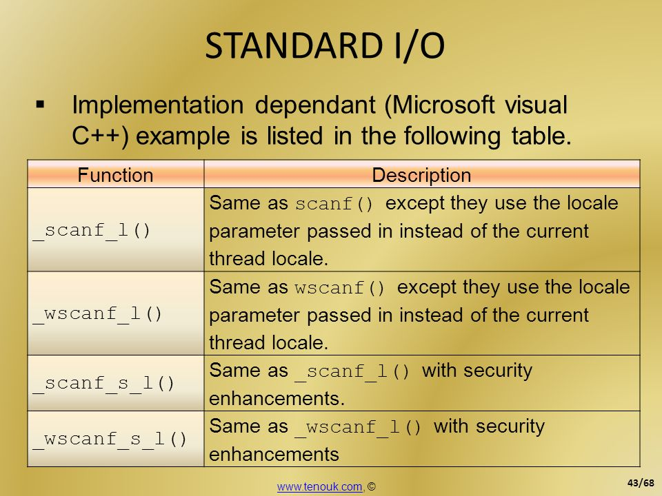 STANDARD I/O Implementation dependant (Microsoft visual C++) example is listed in the following table.