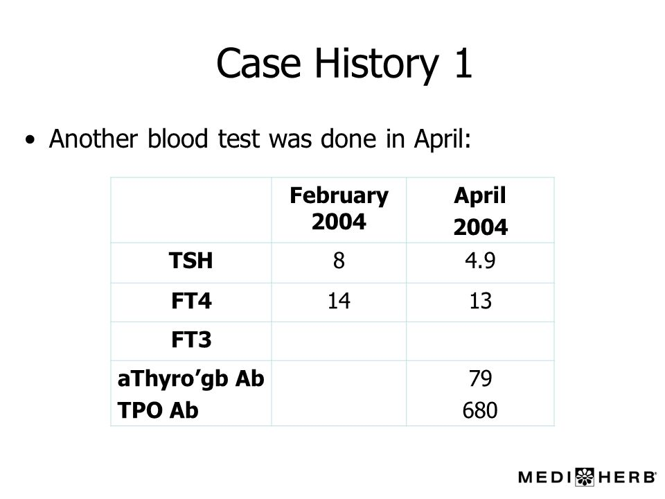 Case History 1 Another blood test was done in April: February 2004