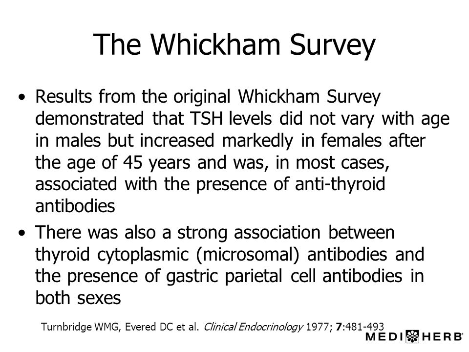 The Whickham Survey