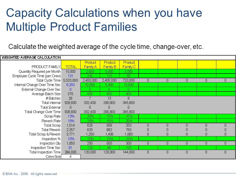 Capacity Calculations when you have Multiple Product Families