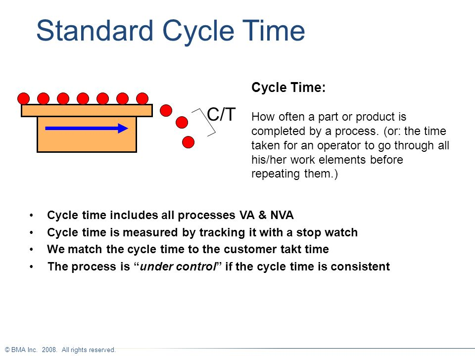 Standard Cycle Time C/T Cycle Time: