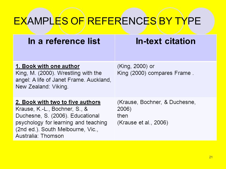 EXAMPLES OF REFERENCES BY TYPE
