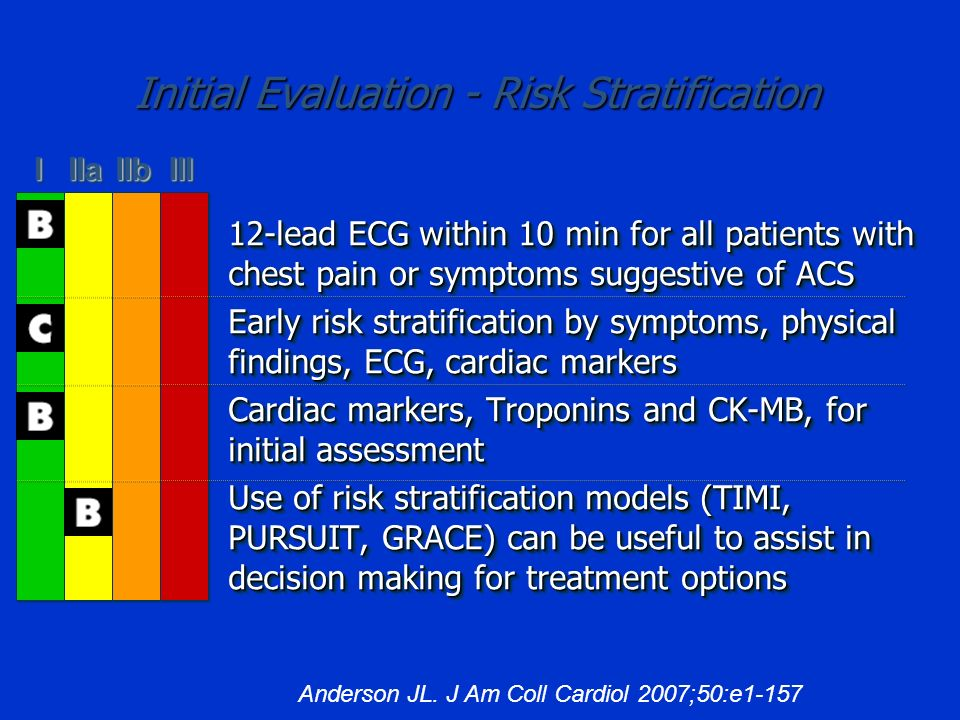 Initial Evaluation - Risk Stratification